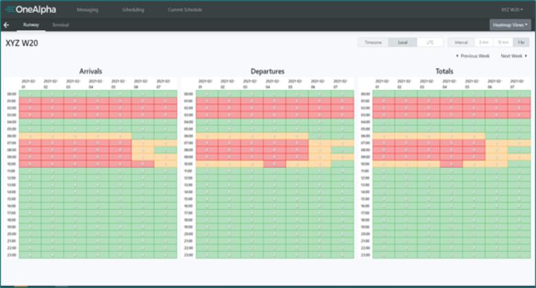 Airline Portal schedule by week heatmap